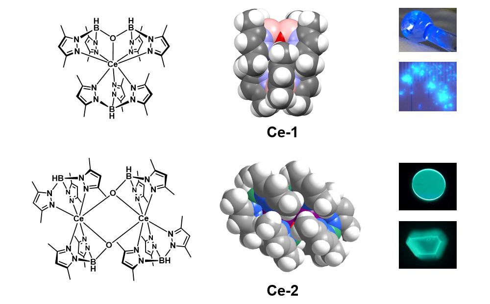 图1. 配合物Ce-1、Ce-2的分子结构和发光颜色