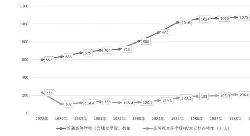 邱水平:对新时代中国高等教育内涵式发展的几点思考