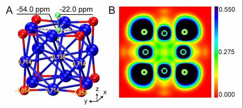 """研究人员发现新型""""金属氧立方""""团簇"""